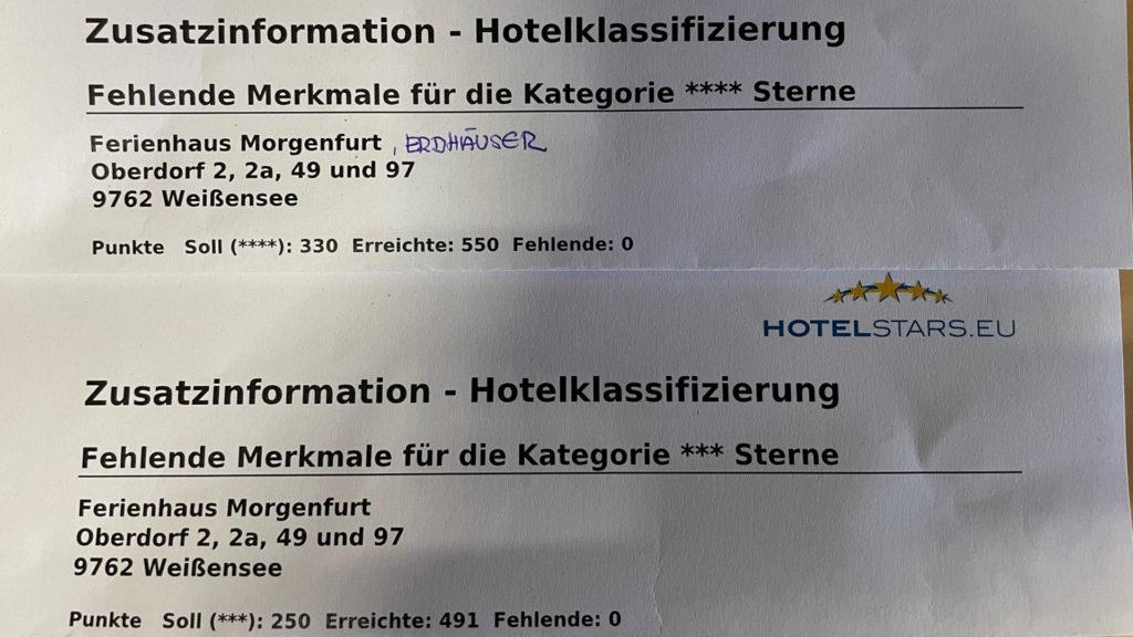 Hotelsterne Klassifizierung 2021